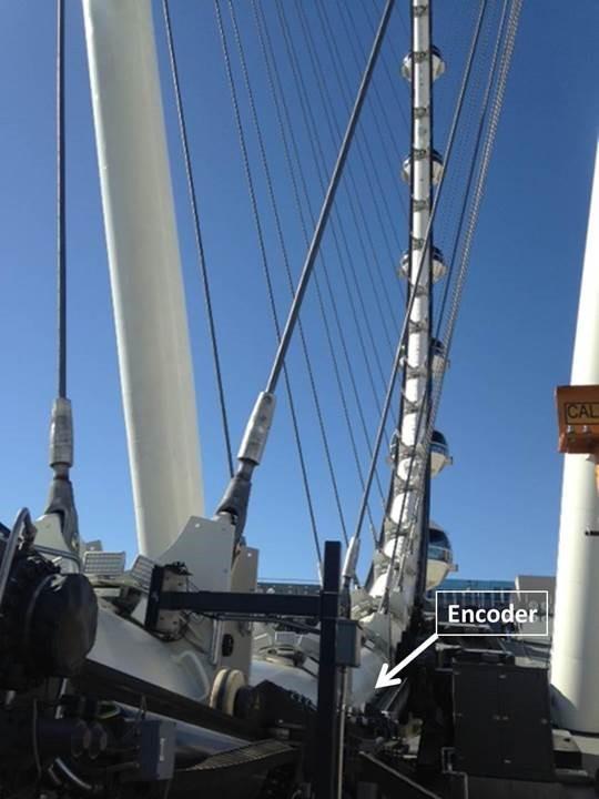 Measuring Wheel Based MR326 Encoder follows rim of High Roller
