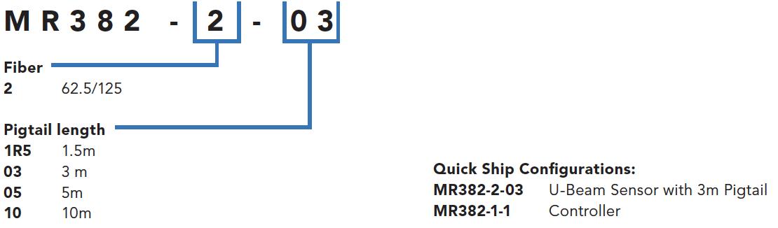 MR382-2_Ordering