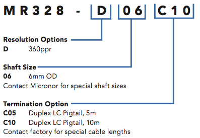 MR328_Ordering