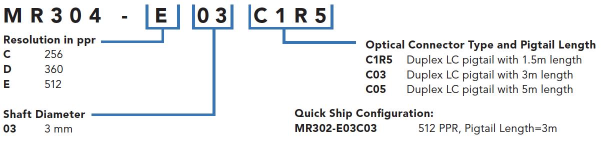 MR304_Ordering