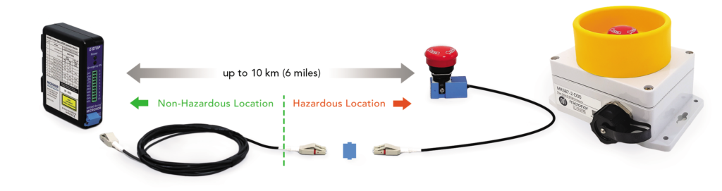 MR380-1 Fiber Optic Emergency Stop Controller