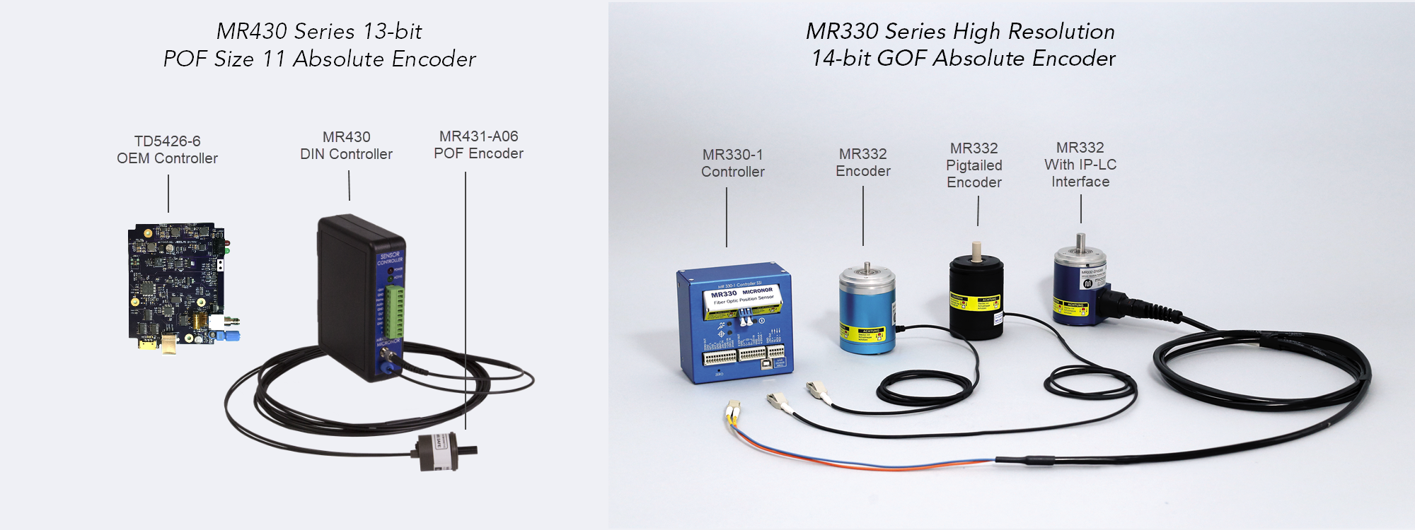 Fiber Optic Rotary and Linear Encoders | Micronor