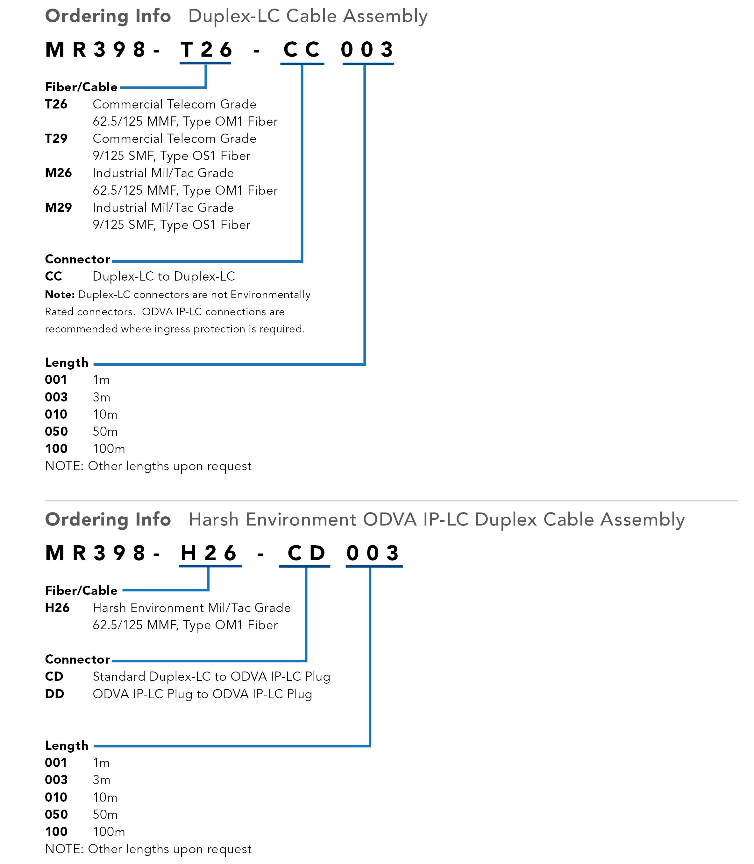 MR398-Cabling-Order_Info